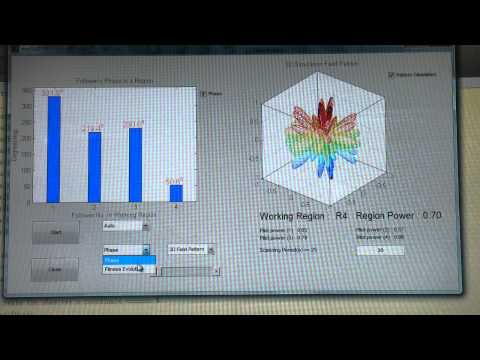 Graphical User Interface Demo