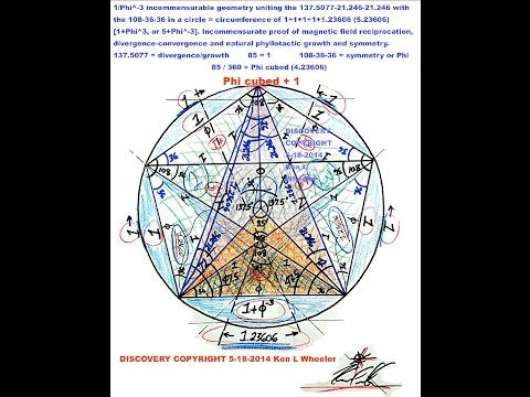 "VIDEO 60 Uncovering the Missing Secrets of Magnetism ""MUST SEE VIDEO"" GOLDEN RATIO RECIPROCATION"