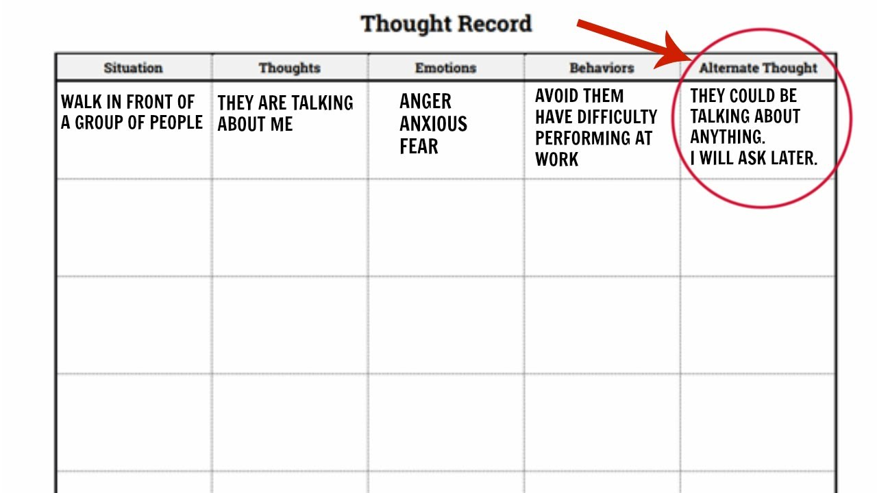 HOW TO CHANGE YOUR MOOD | THERAPY WITH ME: CBT THOUGHT RECORD - YouTube