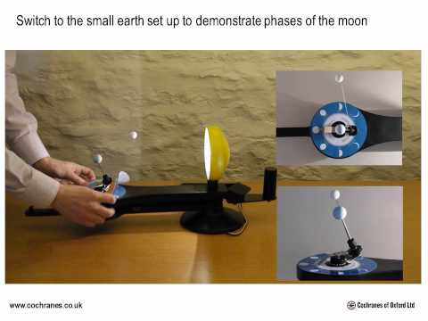 Orbit Tellurium - Teaching Model of Sun, Moon and Earth