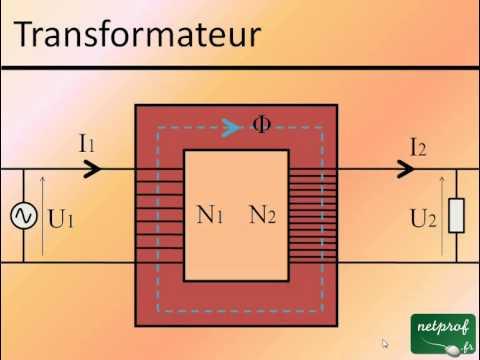 Le transformateur électrique