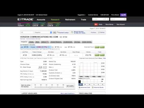 How to buy stock in the pre market with etrade