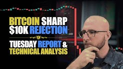Bitcoin's $10K Breakout Short-Lived - Price Dives 10% Punishing Bullish Traders!