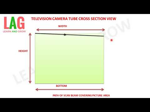 TELEVISION CAMERA TUBE CROSS SECTION VIEW (हिन्दी )!LEARN AND GROW