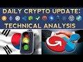 BULLISH RIPPLE NEWS, SOUTH KOREA FUD, RAIBLOCKS (1/11/18) Daily Update + Technical Analysis