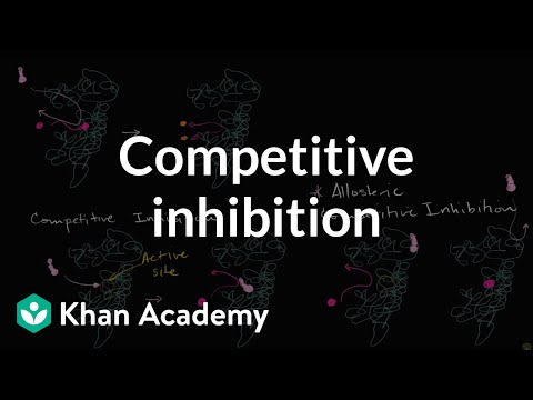 Competitive inhibition | Energy and enzymes | Biology | Khan Academy