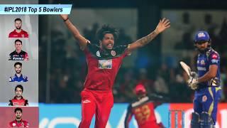 #IPL2018 Top 5 Bowlers: #AakashVani