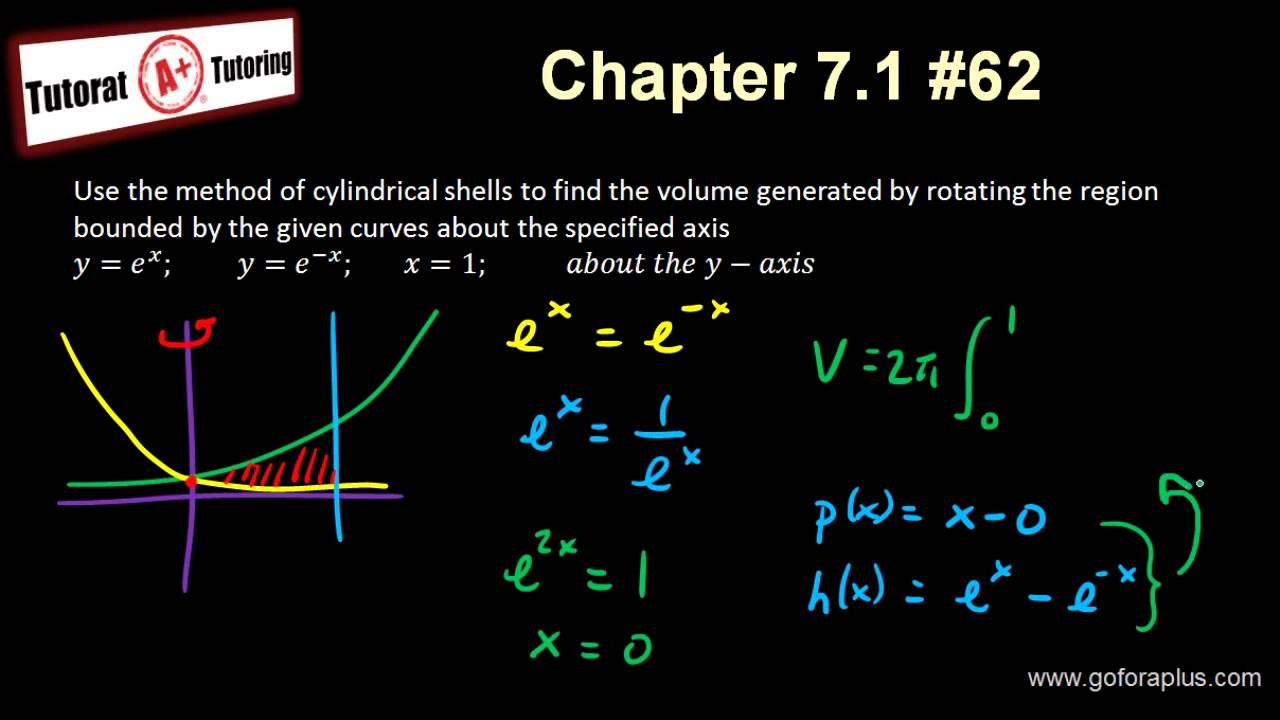 Calculus 2  Volume (cylindrical Shell Method) Stewart Chapter 71 #62