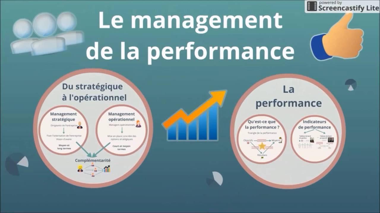 management performance le bts