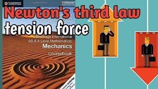 newton's third law oḟ motion   tension force problems   elevator   mechanics   a level physics