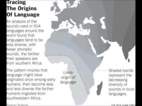 AFRICAN ORIGIN OF LANGUAGE