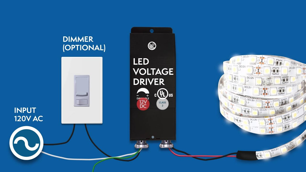 12vdc dimmable led driver installation magnitude s e series ul listed [ 1280 x 720 Pixel ]