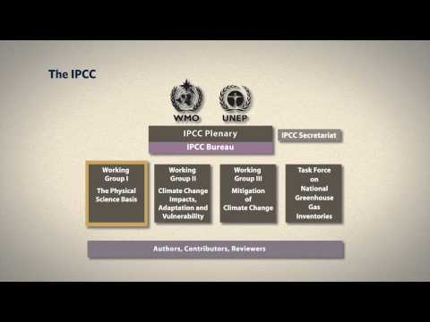 1.3 Introduction to global climate change policy