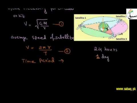 Geostationary Orbits