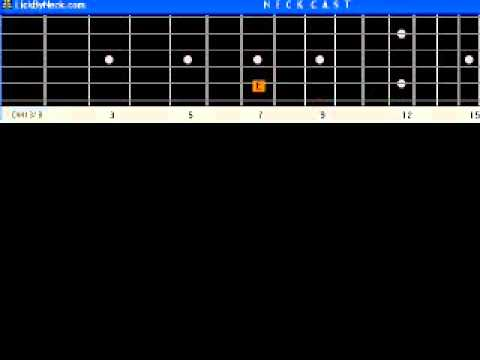 99 Red Ballons Nena B A S I C Guitar Lesson Fingerstyle Solo Chord