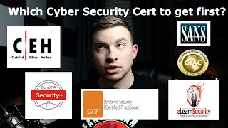 Best Entry Level Cyber Security Certifications 2019 | Study Material Giveaway has ended