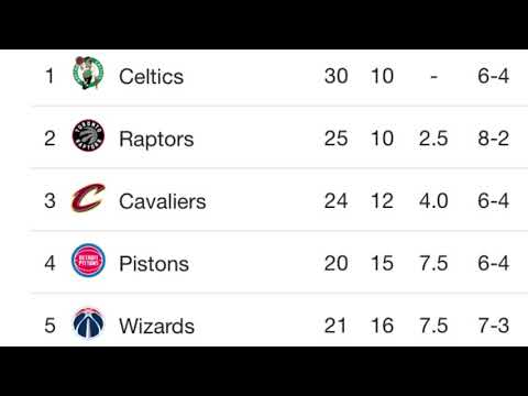 NBA Standings Check Part 4!