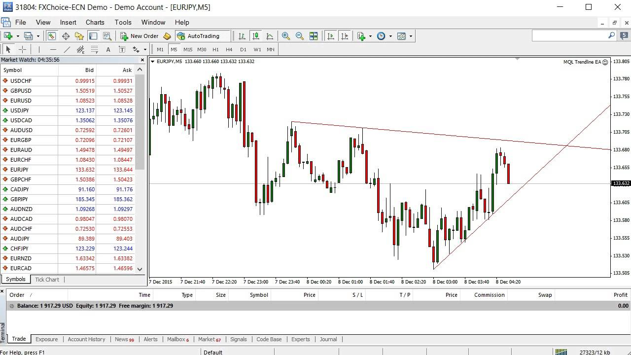 Trend Line Alerts With Mql Trendline Ea Youtube