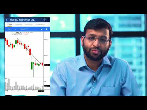 StockEdge Version 2.2 with ad remove and Interactive chart features (English)