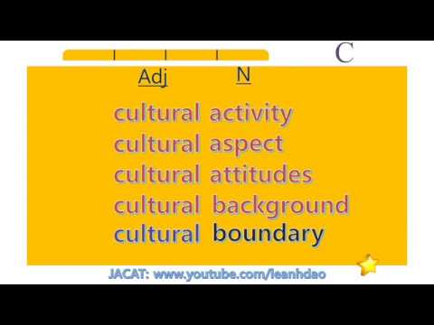 2469 PTE Academic Collocation List Part 1: Adjective and Noun