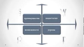 видео Матрица Ансоффа: краткое руководство