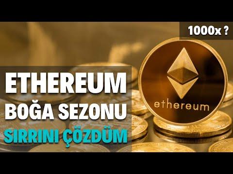 Ethereum Son Durum , Ethereum Fiyatı Ne Olacak , Ethereum Boğa Zamanı , Ethereum Teknik Analiz