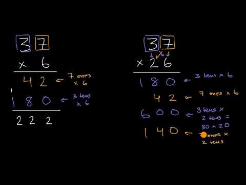 Strategy For Multiplying 2 Digit Numbers