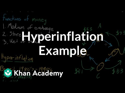 When the functions of money break down: Hyperinflation | AP Macroeconomics | Khan Academy