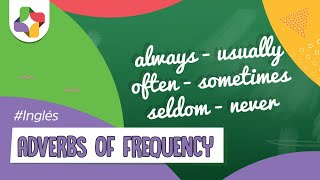 Adverbs of Frequency - Inglés - Educatina