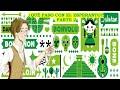¿Que le paso al Esperanto? parte 2 | Gato en el Legajo