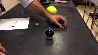 Sun - Earth - Moon Lunar Phases Lesson Demonstration