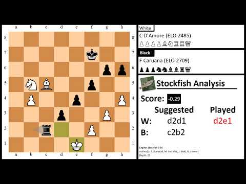 C D'Amore Vs F Caruana At 70th Ch-ITA Round 7 In 2010.11.30