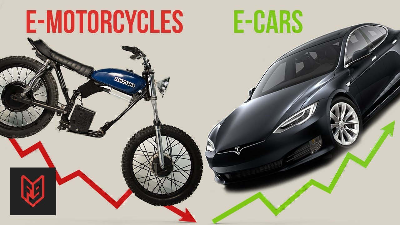 Why Electric Motorcycles are Failing