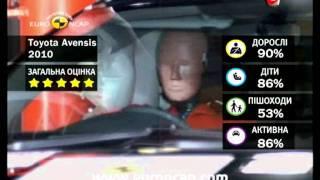 В каком авто % выживание выше Toyota Avensis vs VW Golf  2010 (УКР)