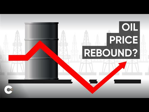 Brent Crude Oil Price Analysis May 2020 | Is the Worst Over?