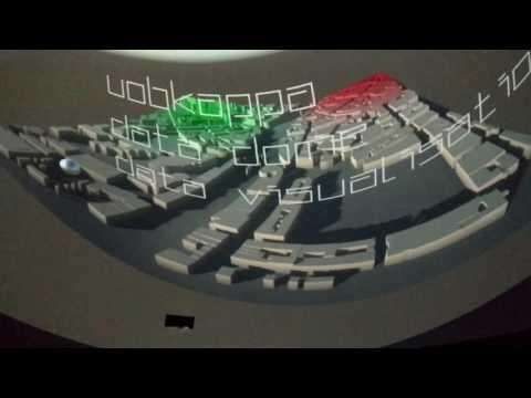 @Bristol Planetarium Visualisation