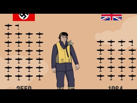 Battle of Britain Statistics | Allied and Axis Losses