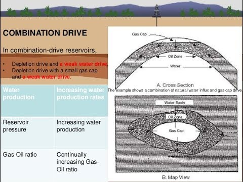 Effects of reservoir depletion, Reservoir Geomechanics, Geology and Petroleum Engineering course