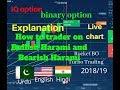 IQ Option Explanation How to Trade On Bullish Harami and Bearish Harami ( English + Hindi + Urdu)