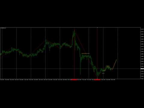 Binary options hack betting bangar rajun