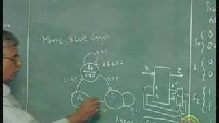 Lecture 26 MEALY AND MOORE CIRCUITS