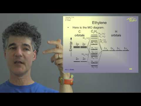 Chem 131A. Lec 27. Quantum Principles: CH4 Molecular Orbitals and Delocalized Bonding