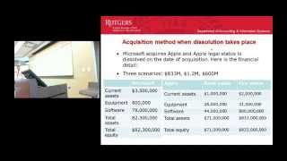 Advanced Accounting- Consolidation of Financial Information: Business Combinations