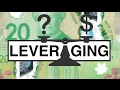 What is Leveraging? | Basic Investment Terms #5