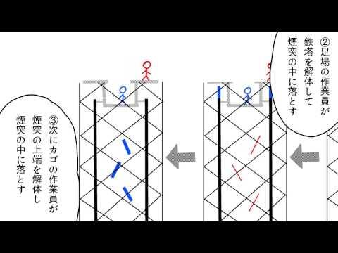 煙突の解体   by kiyo883