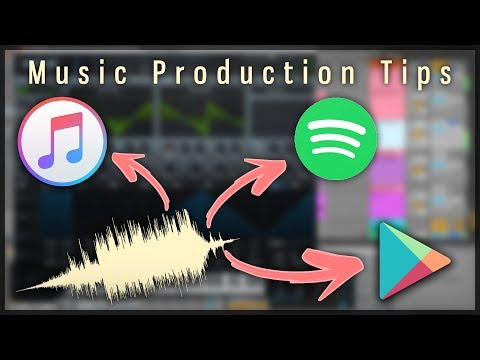 How to get your Music on the Internet (iTunes, Spotify, Google Play, Amazon Music, etc.)