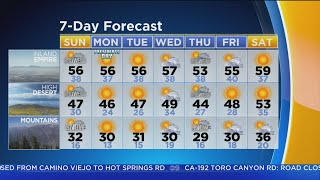 Alex Biston's Weather Forecast (Feb. 17)