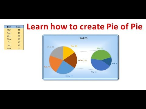 Pie Of Pie Chart In Excel Youtube