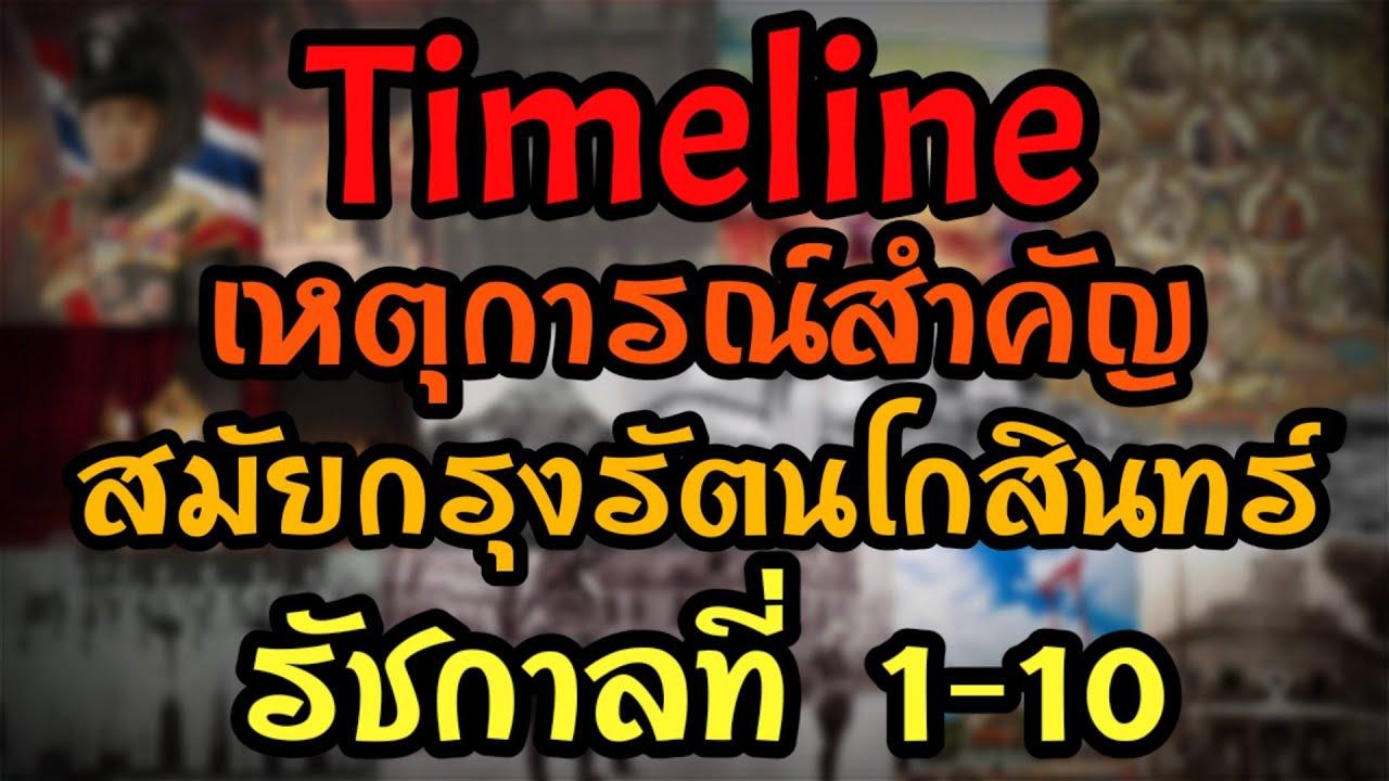 Timeline เหตุการณ์สำคัญในสมัยกรุงรัตนโกสินทร์ รัชกาลที่ 1-10