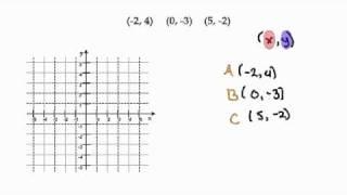 UANL 5.2 E01 Sistema de coordenadas cartesianas